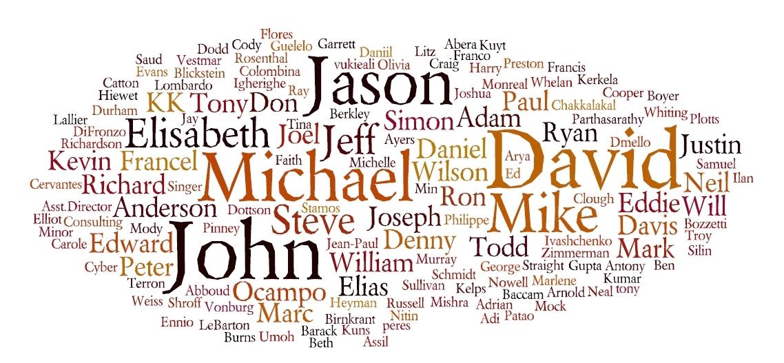 sobrenomes